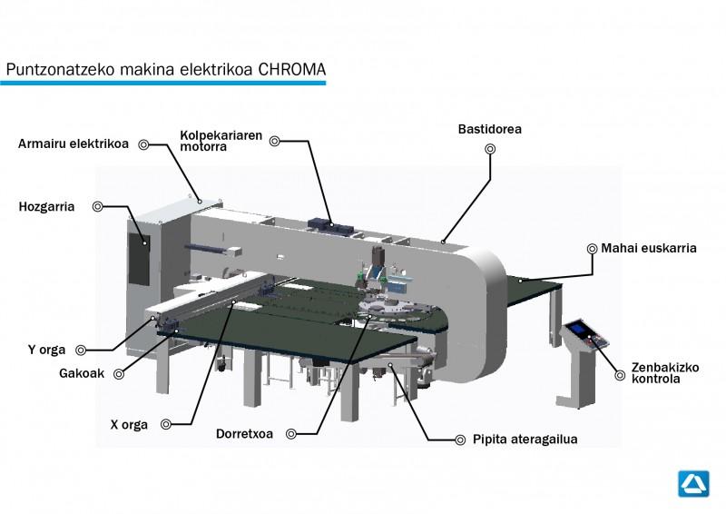 Puntzonatzeko makina elektrikoa CHROMA