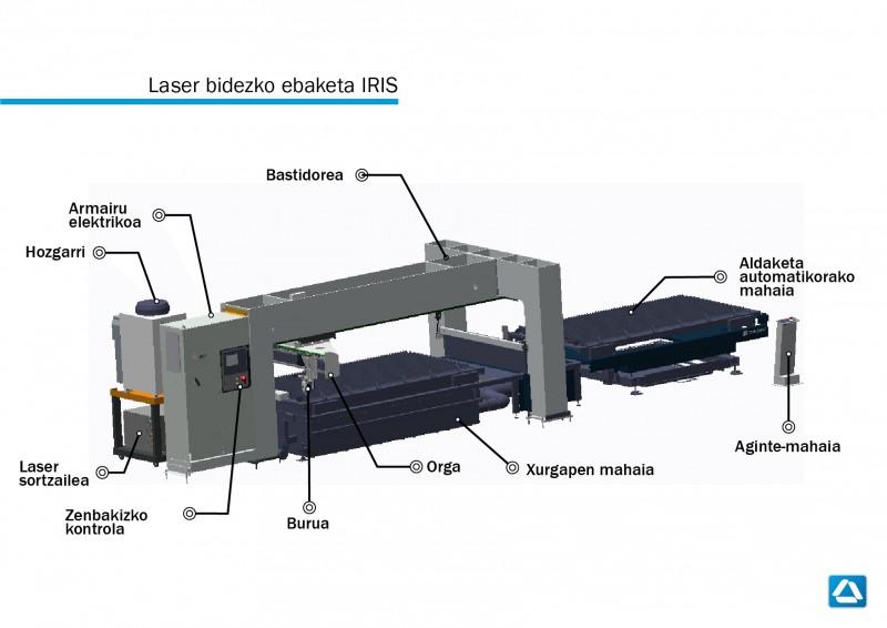 Laser bidezko ebaketa IRIS