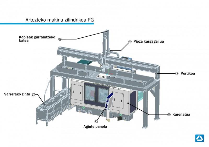 Artezteko makina zilindrikoa PG (1)
