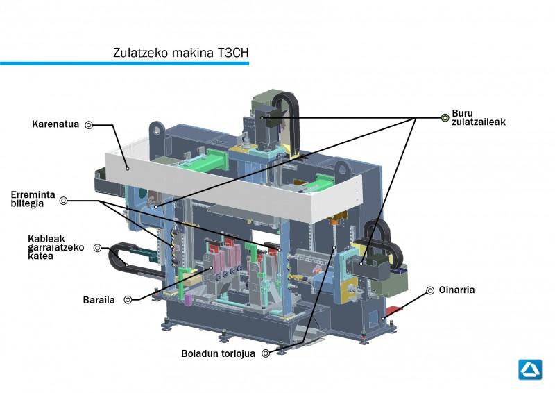 Zulatzeko makina T3CH