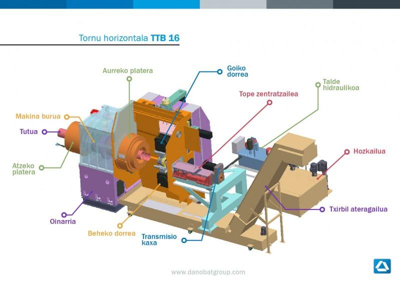 Tornu horizontala TTB 16